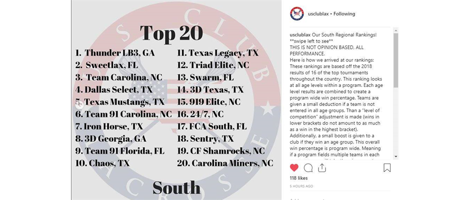 US Club Lax Rankings