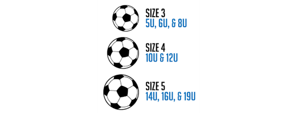 What size soccer ball do I need?