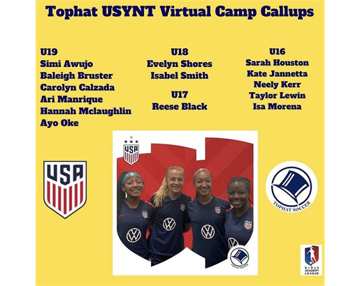 TOPHAT USYNT VIRTUAL CAMP CALLUPS