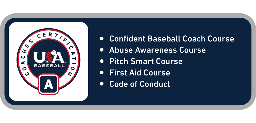 All AAA and above Coaches must complete this certification