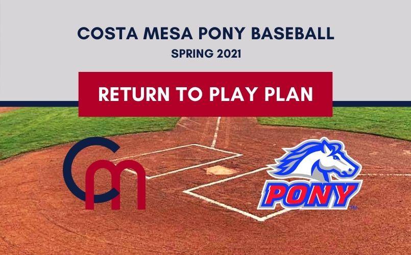 Return to Play Plan