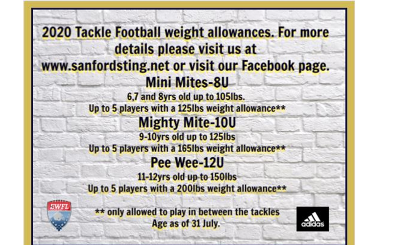 2020 Age and Weight Allowances