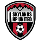 Skylands HP United