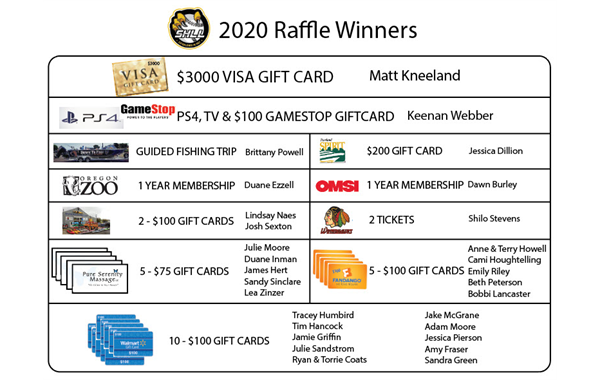 Congratulations to our Raffle Winners