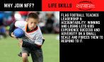 NFF featured in national blog