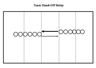 team-handoff