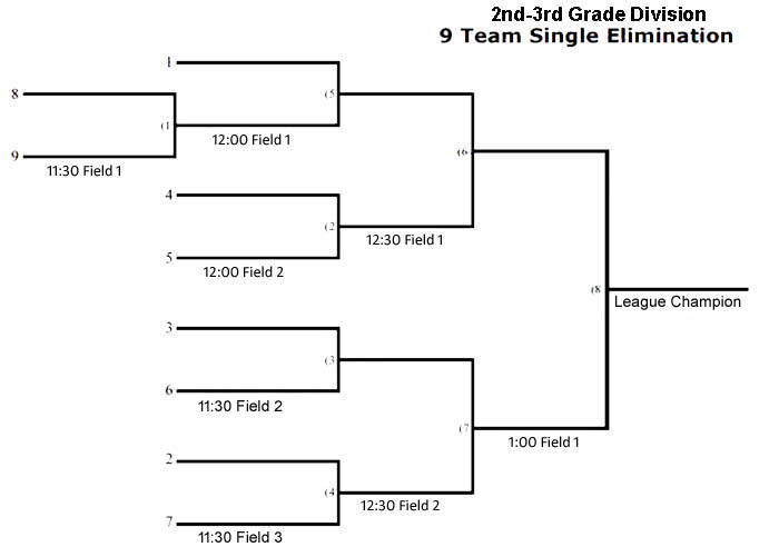 2nd-3rd Grade Division Schedule