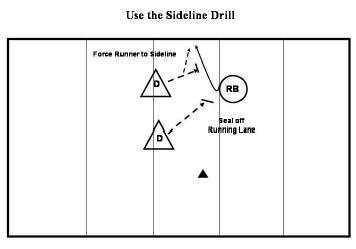 use-sideline