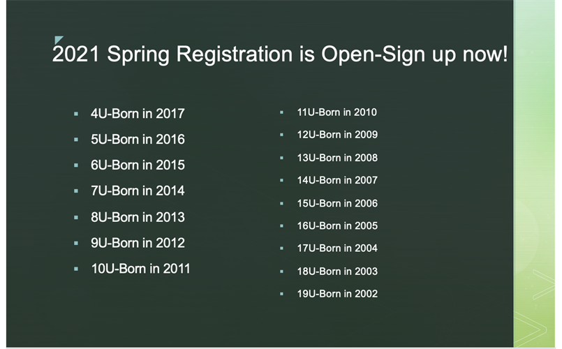 Registration is open! Age Grouping per Birth year