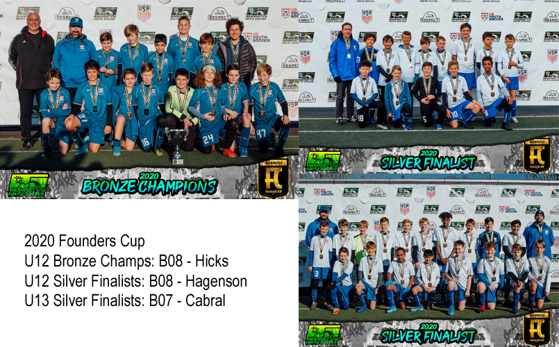 Congrats 2020 Founders Cup Champs & Finalists!