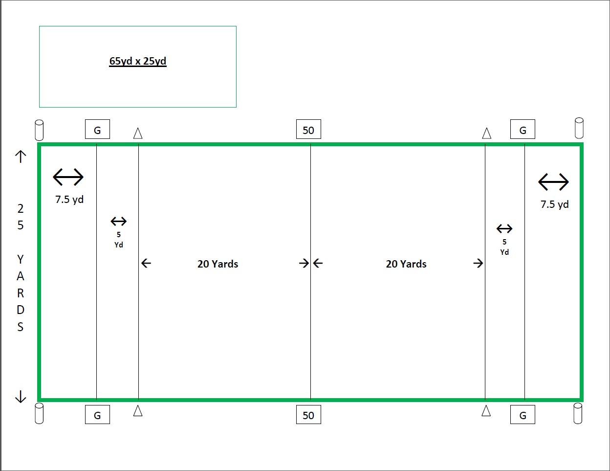 Flag football field dimensions