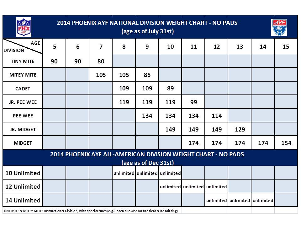 Image Gallery weight chart 2015