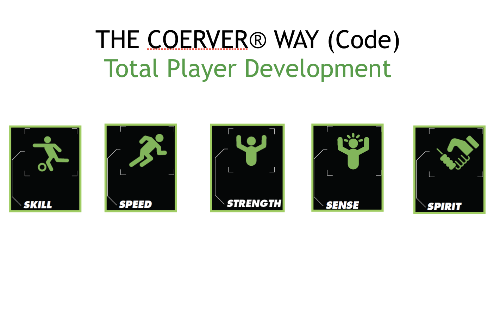 Coerver Code Black Pics